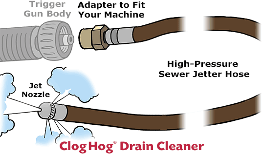 Faq Sewer Jetter Drain Cleaner For Pressure Washers
