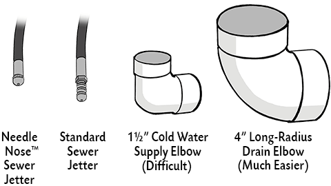 Sewer Jetter Drain Elbows